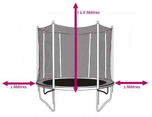 comment bien choisir son trampoline. Black Bedroom Furniture Sets. Home Design Ideas