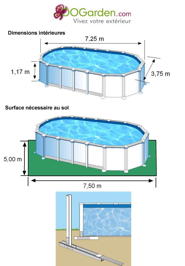 Piscine hors sol acier dream pool sans renforts 7m30 x for Liner piscine 7m30 sur 3m70